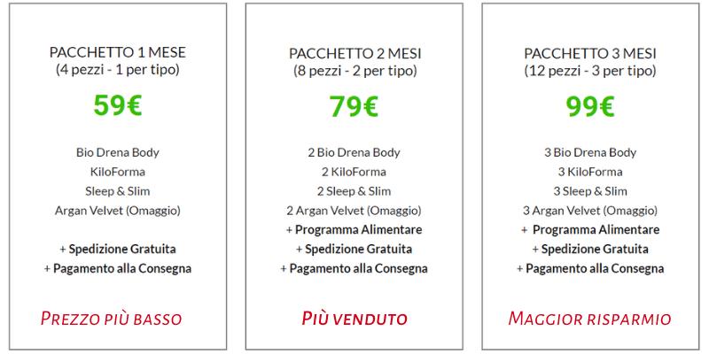 Total Slim Program prezzo e dove si compra
