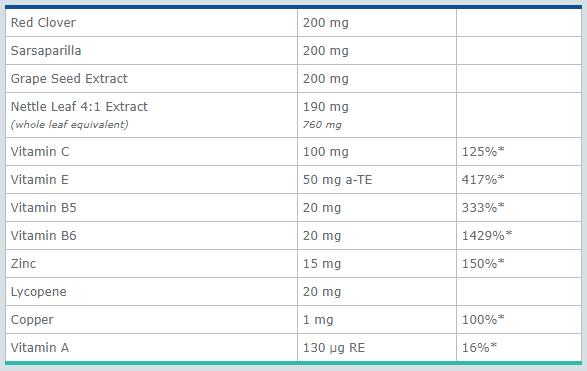 nonacne lista completa ingredienti