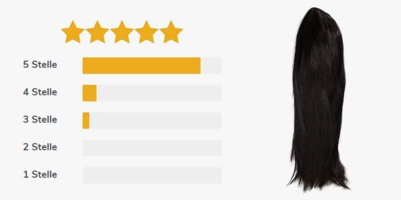hair wig recensioni