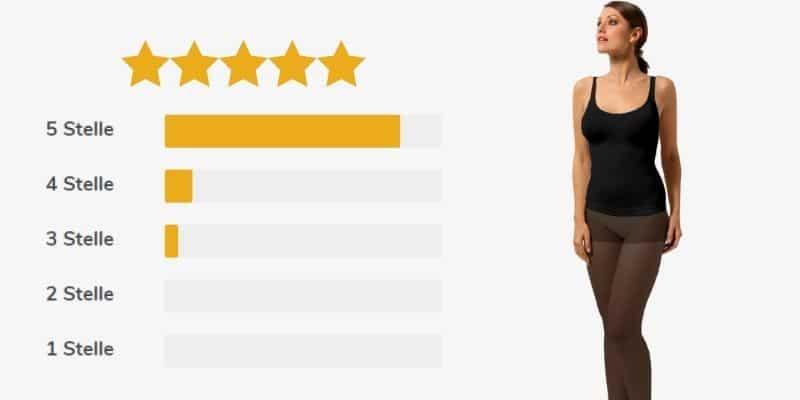 elastic fit recensioni