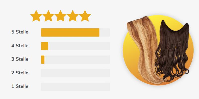 jasmine extension recensioni