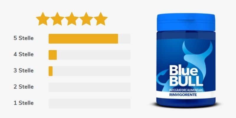 recensioni integratore blue bull