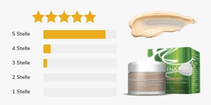 collagena lumiskin recensioni