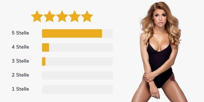 swim slim recensioni