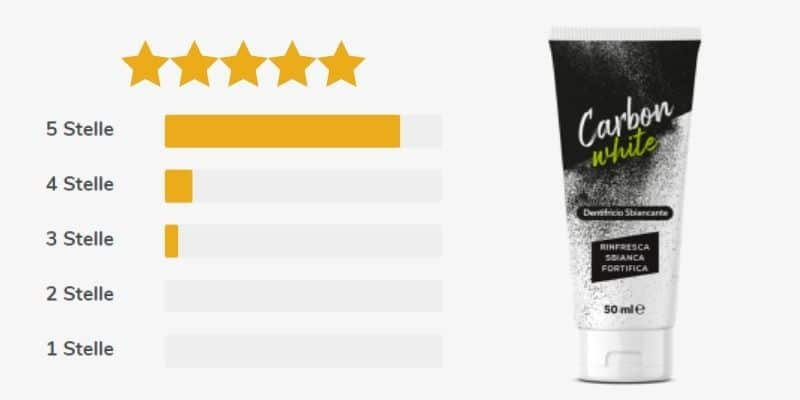 carbon white recensioni