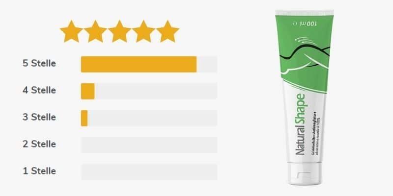 natural shape recensioni