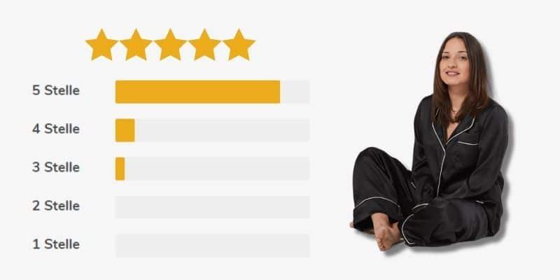 night suit recensioni