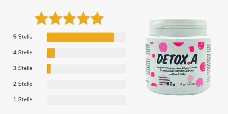detox.a recensioni