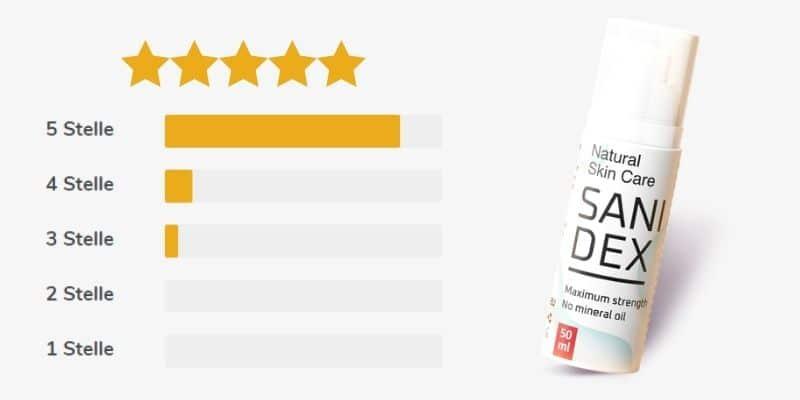 sanidex crema recensioni