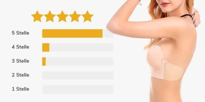 silicon up recensioni