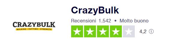 trenorol crazybulk recensioni