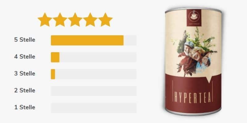hypertea recensioni