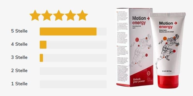 motion energy recensioni